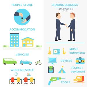 Daniel Llew Le Mercier Sharing Economy